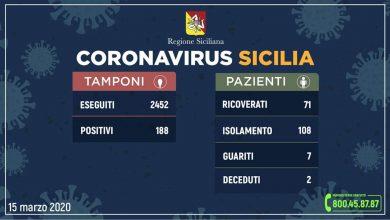 Photo of Coronavirus: aggiornamento Regione  Sicilia